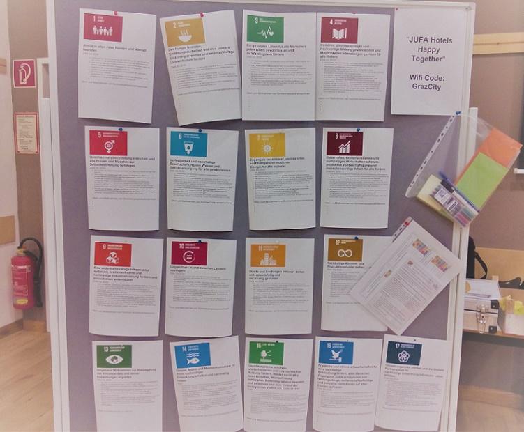 Projektwerkstatt - Ideensammeln für die Aktivitäten zur Umsetzung der 17 Ziele für eine nachhaltige Entwicklung.